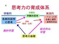 Shikouryoku04.5.28.jpg